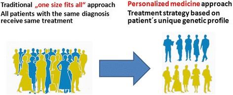 stratificazione pazienti medicina personalizzata