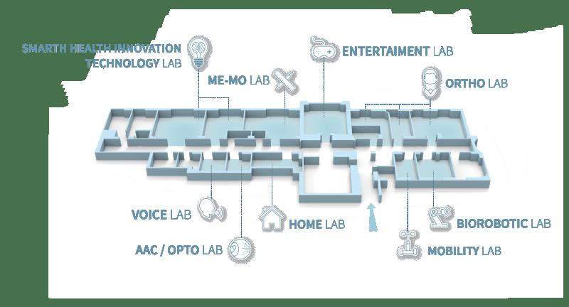 lab innovation innovazione nemo lab neurodegenerative malattie neuromuscolari biorobotica biorobotics stampa 3d ar vr