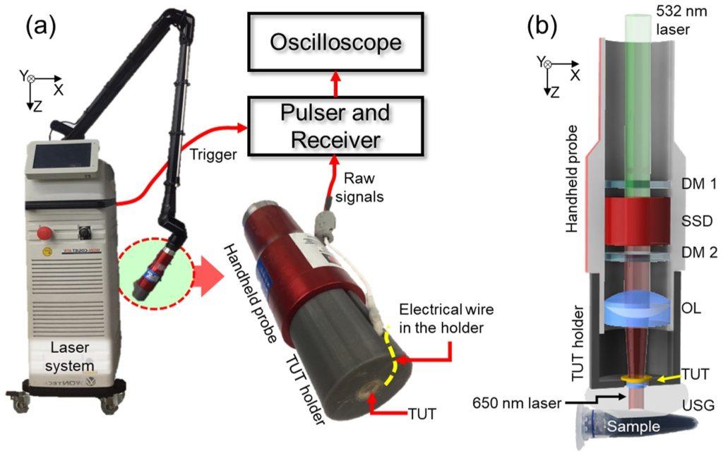 effetto fotoacustico sonda laser
